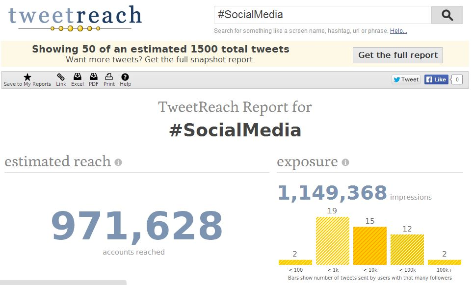 Find out how far your tweet travel with TweetReach.